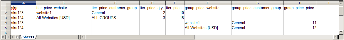 Example export data - advanced pricing